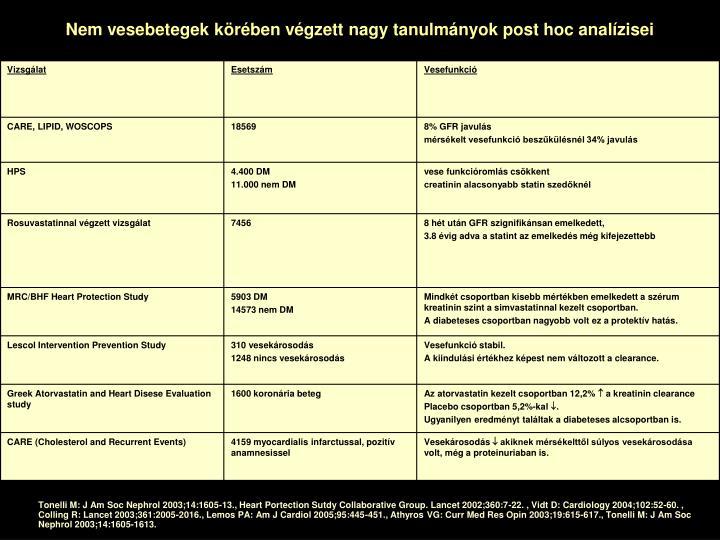 Nem vesebetegek körében végzett nagy tanulmányok post hoc analízisei