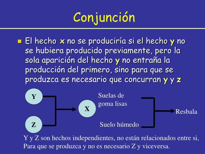 Conjunción