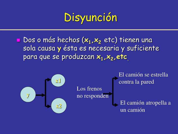 Disyunción