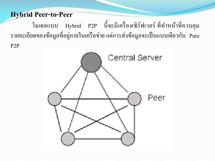 Hybrid Peer-to-Peer