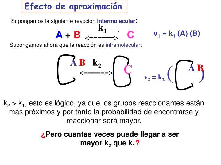 Efecto de aproximacin