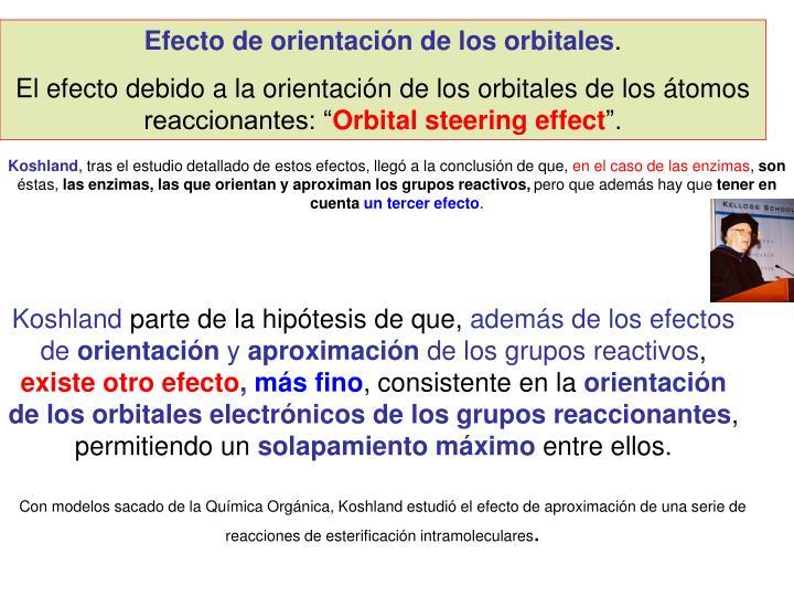 Efecto de orientacin de los orbitales