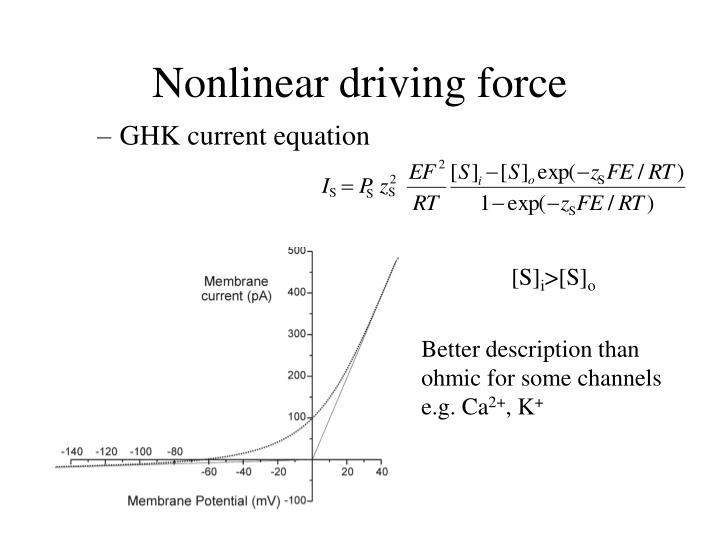 Nonlinear driving force