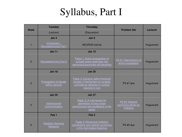 Syllabus, Part I