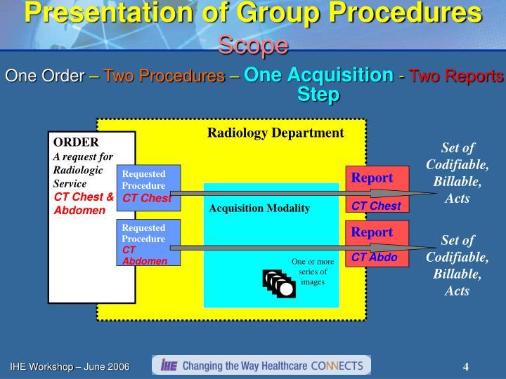 Presentation of Group Procedures