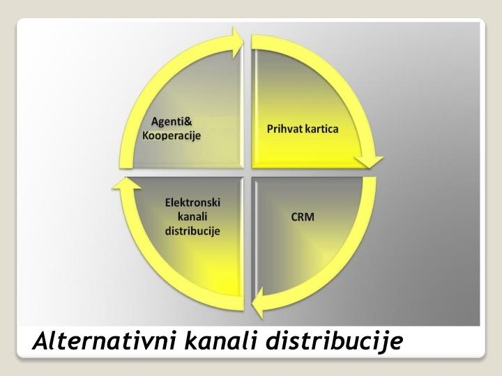 Alternativni kanali distribucije
