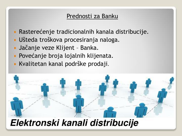 Prednosti za Banku