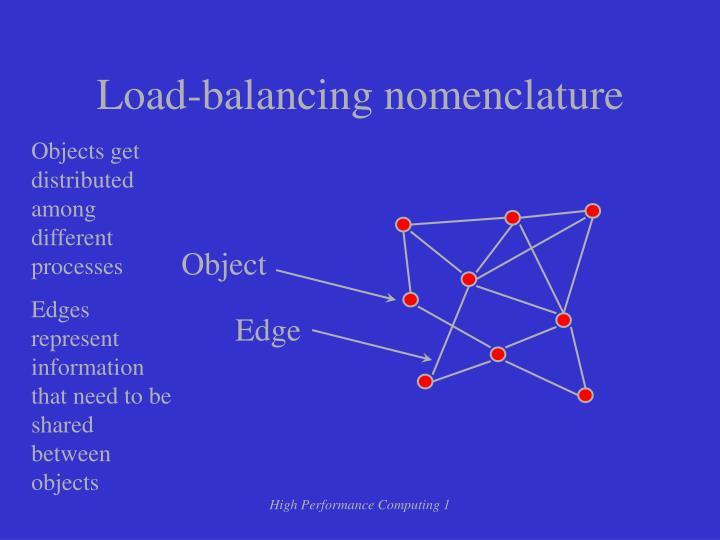 Load-balancing nomenclature