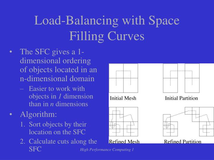Load-Balancing with Space Filling Curves