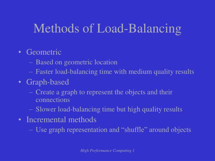 Methods of Load-Balancing
