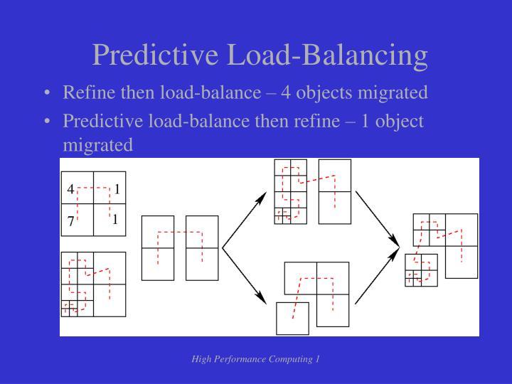 Predictive Load-Balancing