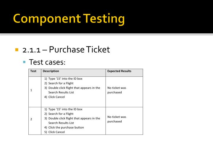 Component Testing