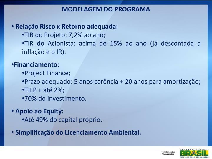 MODELAGEM DO PROGRAMA