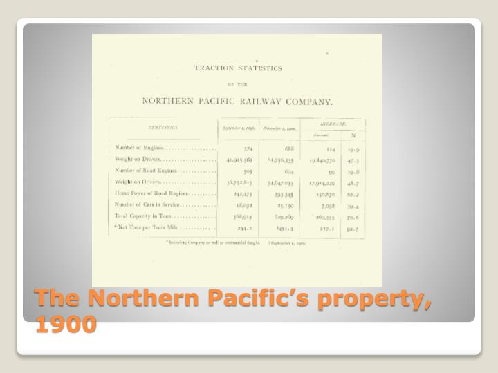 The Northern Pacific's property, 1900