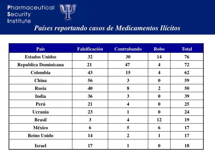 Países reportando casos de Medicamentos Ilícitos
