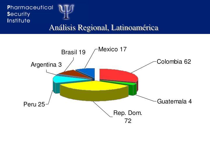 Análisis Regional, Latinoamérica