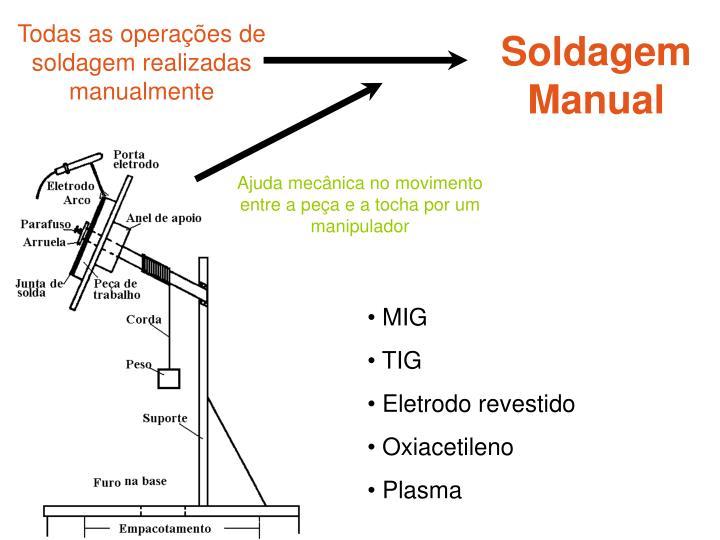 Todas as operações de soldagem realizadas manualmente