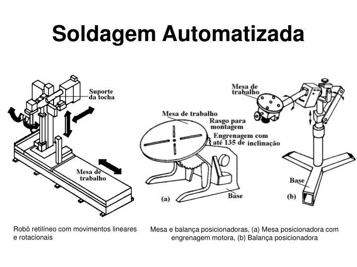 Soldagem Automatizada