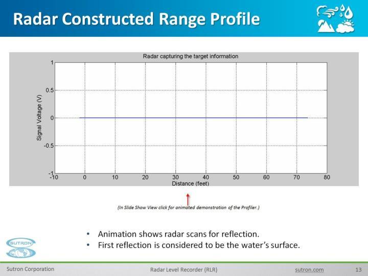 Radar Constructed Range Profile