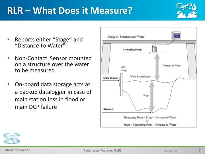 RLR – What Does it Measure?