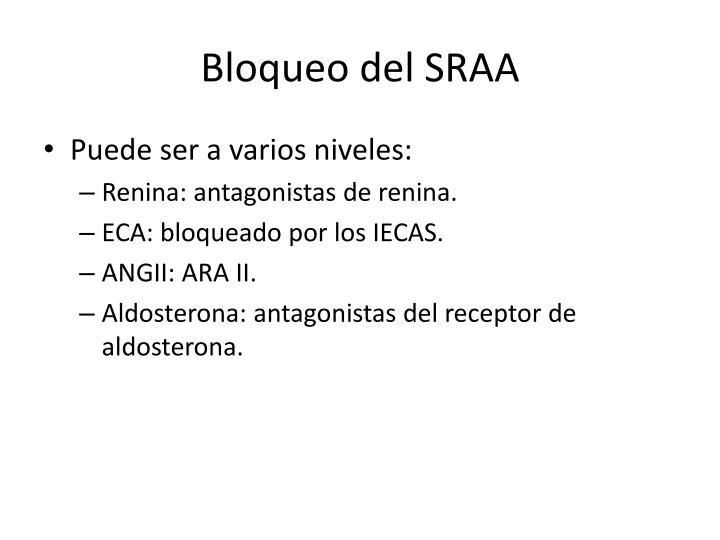 Bloqueo del SRAA