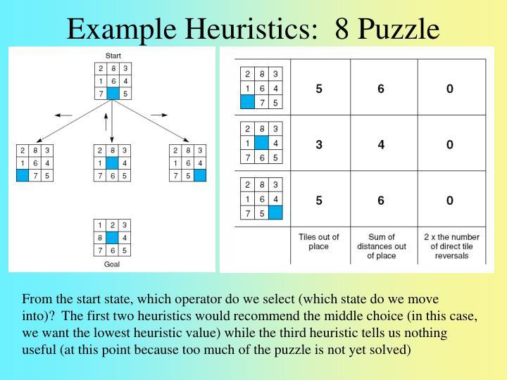 Example Heuristics:  8 Puzzle