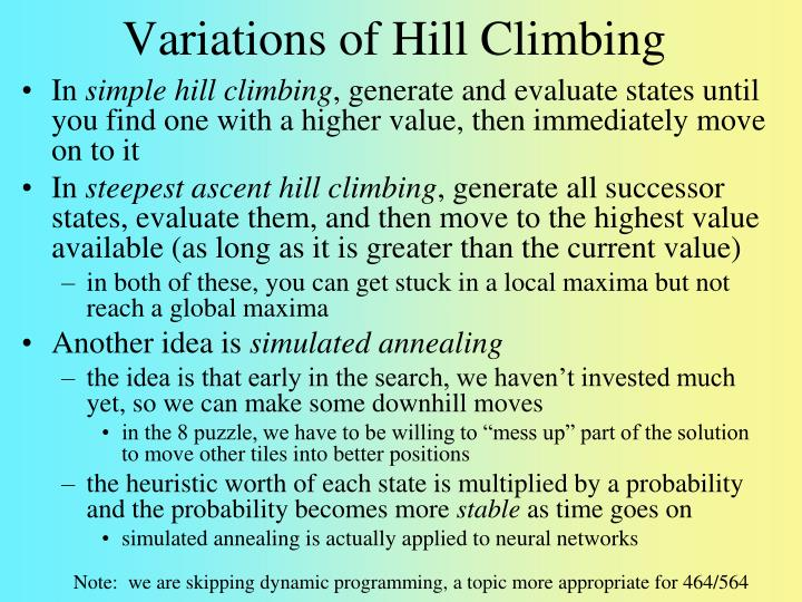 Variations of Hill Climbing