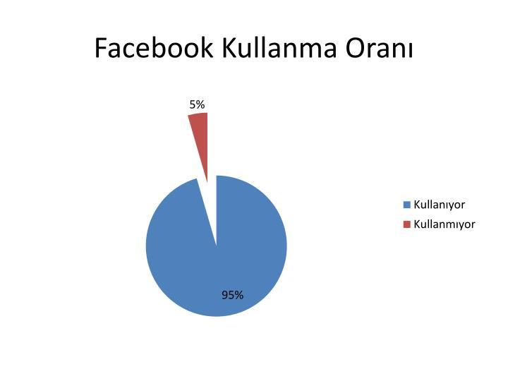 Facebook Kullanma Oranı