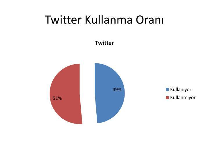 Twitter Kullanma Oranı