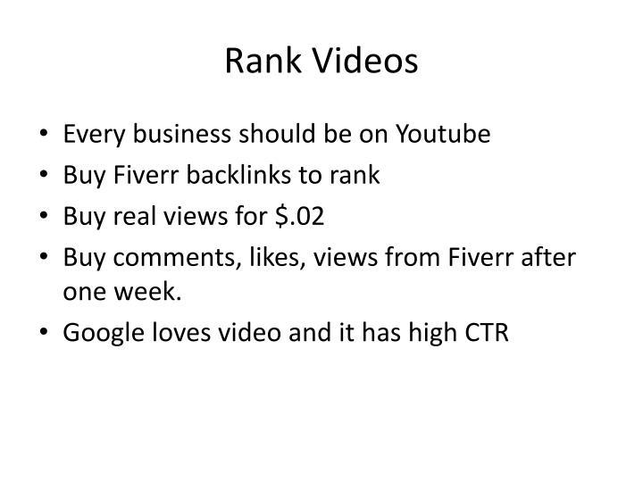 Rank Videos
