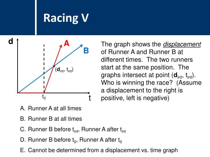 Racing V