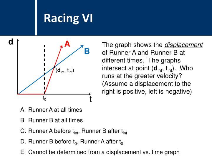 Racing VI
