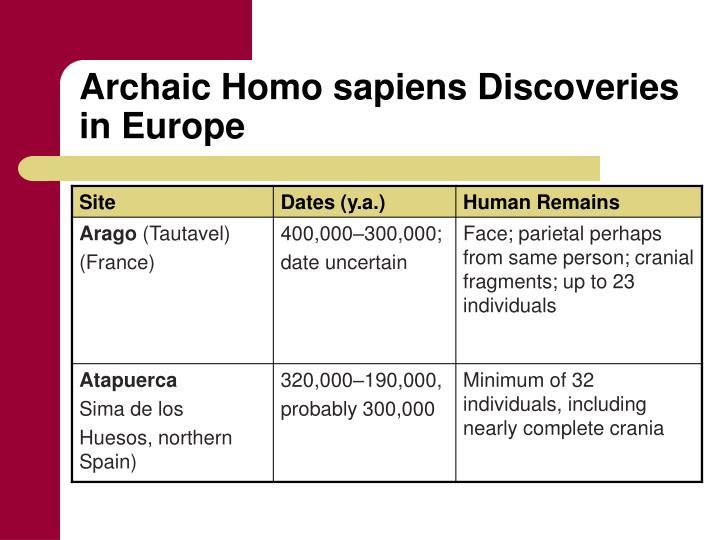 Archaic Homo sapiens Discoveries in Europe