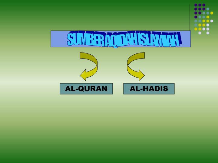 SUMBER AQIDAH ISLAMIAH