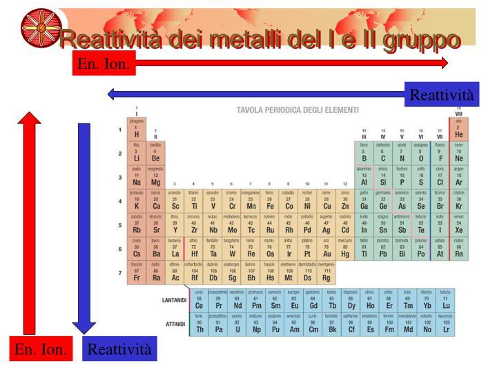 Ppt la configurazione elettronica e tavola periodica powerpoint presentation id 5400704 - Tavola periodica dei metalli ...