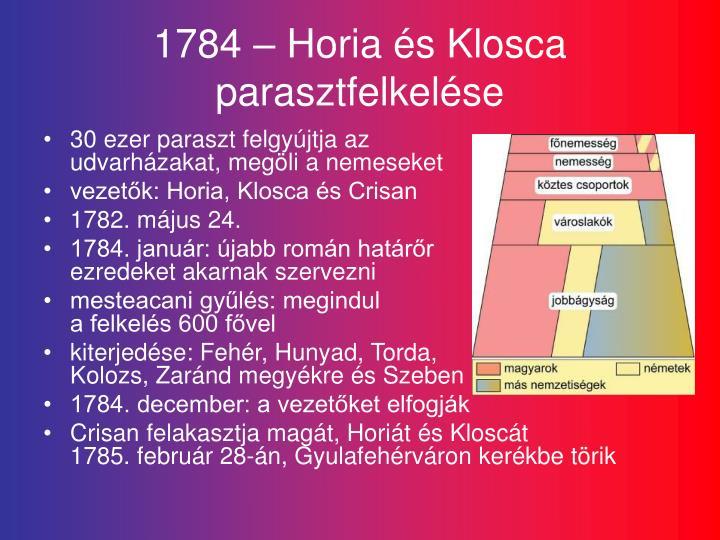 1784 – Horia és Klosca parasztfelkelése
