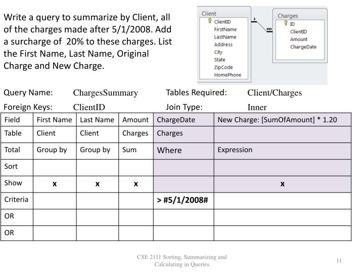 Write a query to summarize by Client, all of the charges made after 5/1/2008. Add a surcharge of  20% to these charges. List the First Name, Last Name, Original Charge and New Charge.