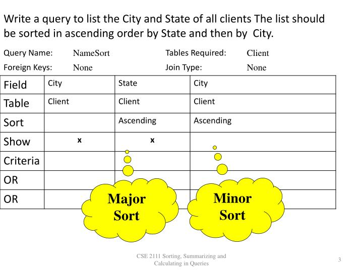 Write a query to list the City and State of all clients The list should be sorted in ascending order...
