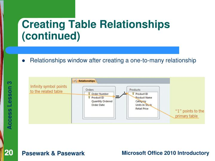 Creating Table Relationships (continued)