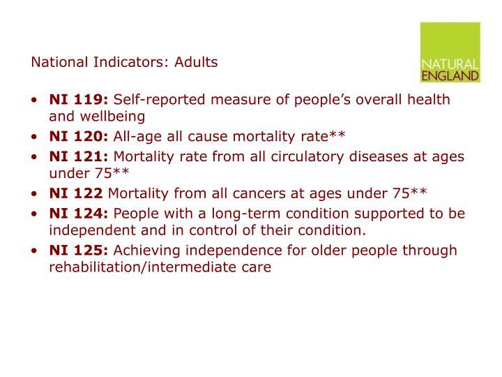 National Indicators: Adults