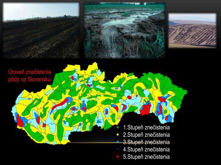 Úroveň znečistenia pôdy na Slovensku