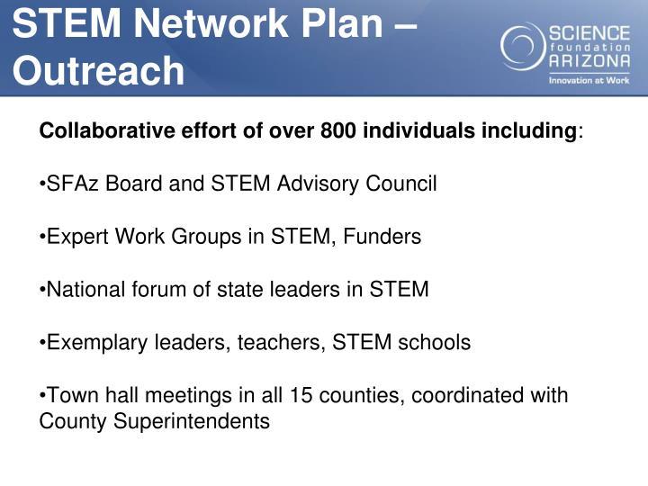STEM Network Plan –