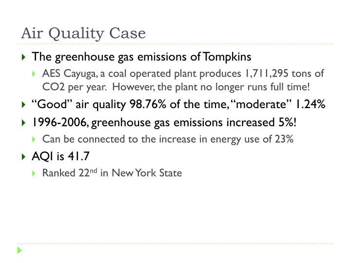 Air Quality Case