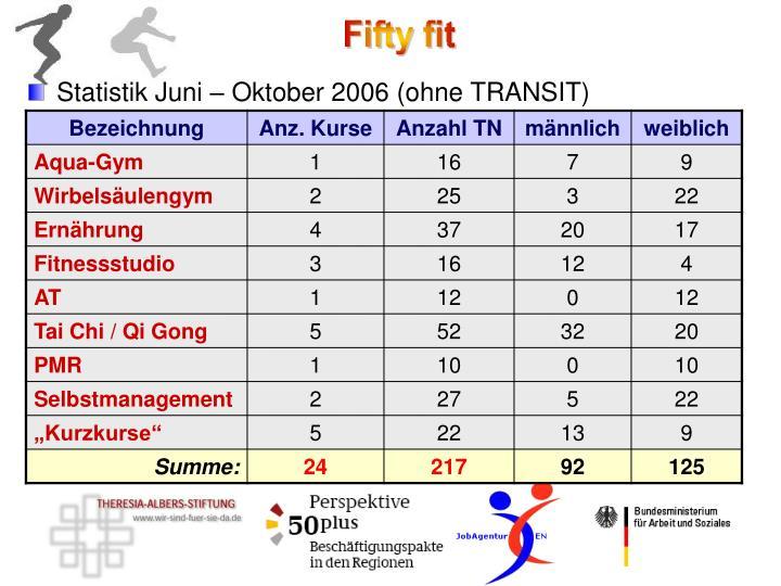 Statistik Juni – Oktober 2006 (ohne TRANSIT)
