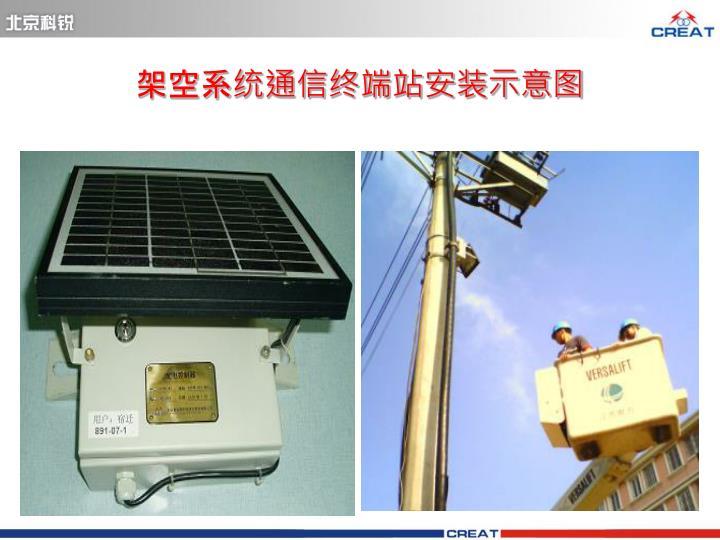 架空系统通信终端站安装示意图