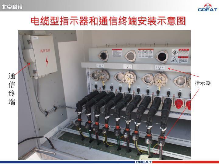 电缆型指示器和通信终端安装示意图
