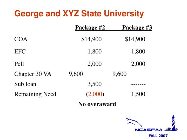 George and XYZ State University