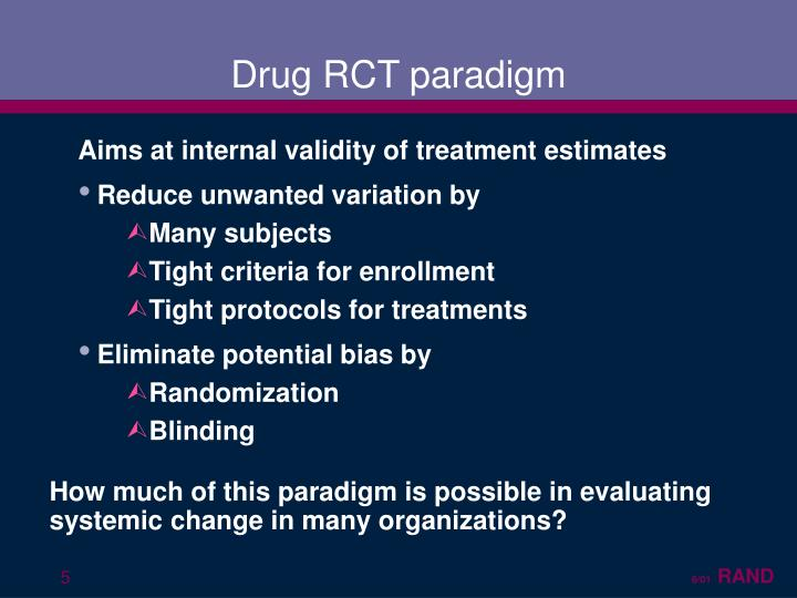 Drug RCT paradigm