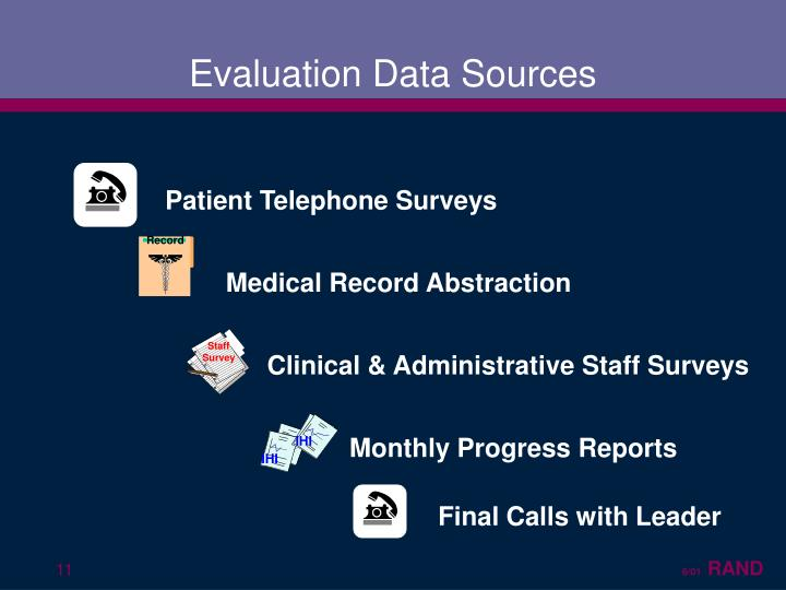 Evaluation Data Sources