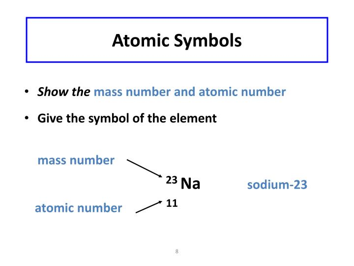 symbol atomic mass-#33